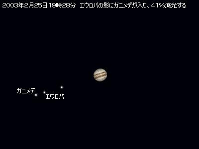 2月25日 エウロパの影にガニメデが入る(金環食)