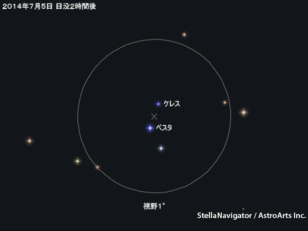 2014年7月上旬 準惑星ケレスと小...