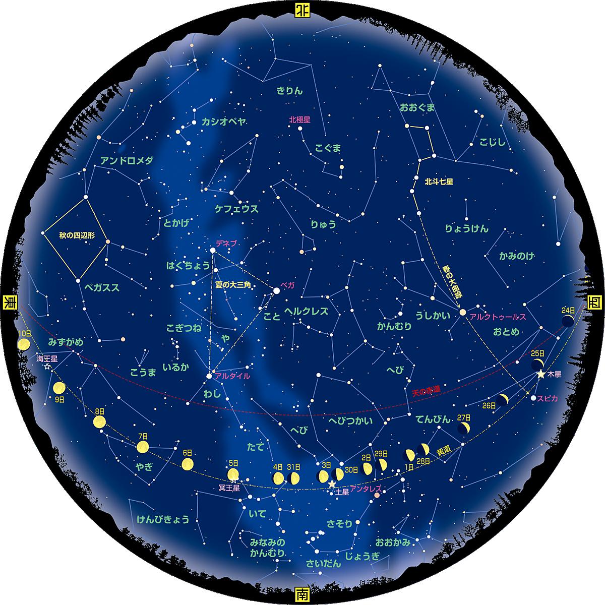 星を見る・宇宙を知る・天文を楽しむ AstroArts星空ガイド2017年