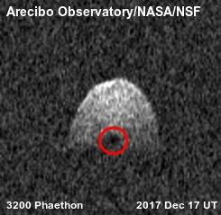 地球近傍小惑星ファエトンの姿をレーダーで観測
