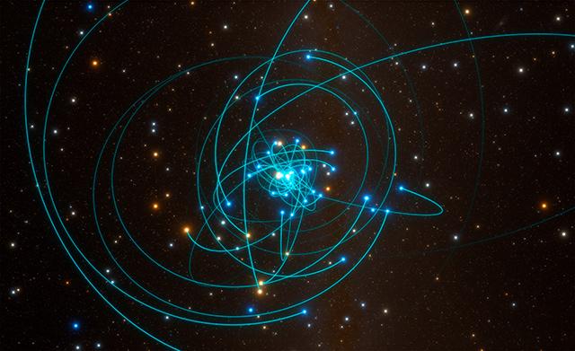 シミュレーションで示されたSスターの公転軌道