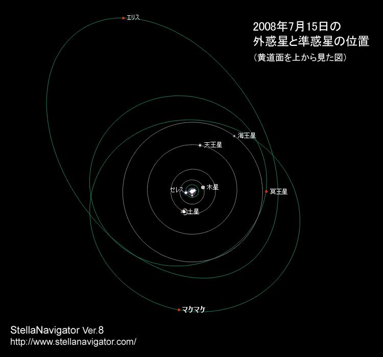(上から見た外惑星と準惑星の軌道) 外惑星と準惑星の軌道、および7月15日現在の位置。ステラナビ