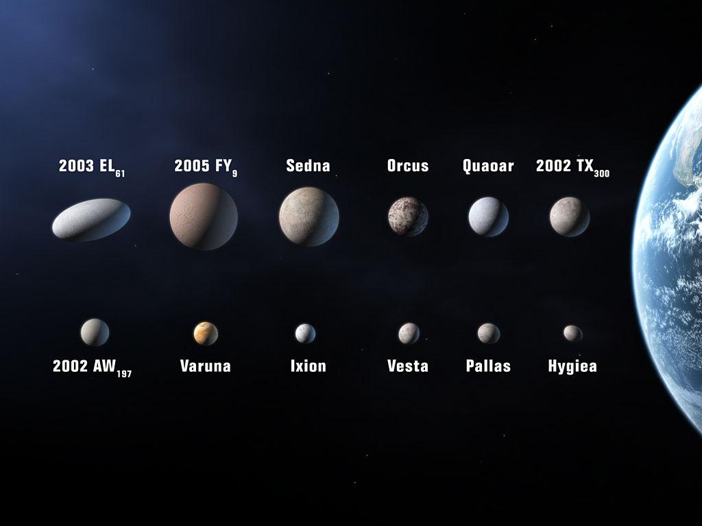 dorth planets -#main