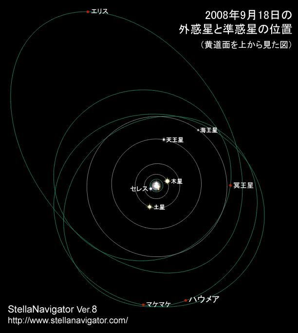 すべての講義 2014年 月齢 : 細長い準惑星、「ハウメア」と ...