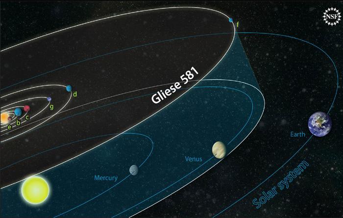 もっとも生命に適した系外惑星を発見 グリーゼ581g