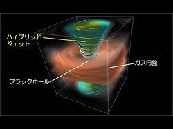 (新タイプのプラックホール・ジェットのコンピュータ・シミュレーション画像)