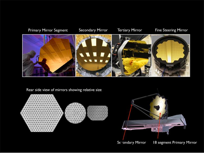 ハッブルの次、ジェームズ・ウェッブ宇宙望遠鏡の現状
