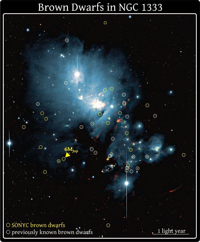 すばる望遠鏡、惑星と恒星のはざ...