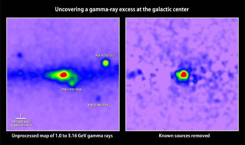 天の川銀河中心部のガンマ線分布図 天の川銀河中心部のガンマ線分布図。右が由来不明のガンマ線。銀河