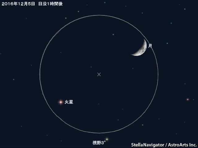 【特集】火星を見よう(2016年5月31日 地球最接近)