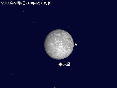9月9日 月と火星が大接近