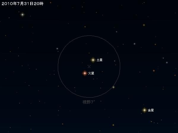 2010年7月31日 火星と土星が大接...