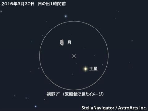 2016年3月30日 月と土星が接近 -...