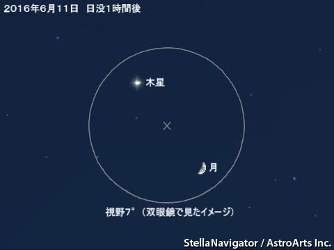 2016年6月11日 月と木星が接近 -...