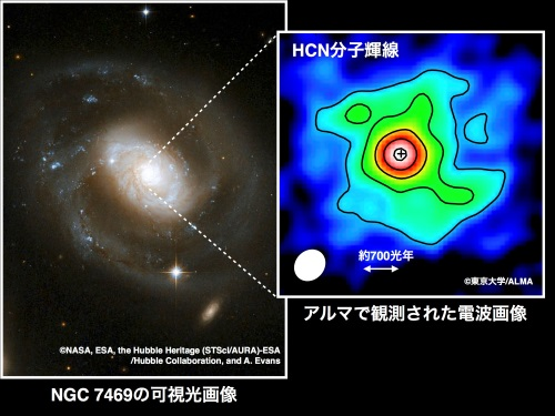 超大質量ブラックホールへのガス...
