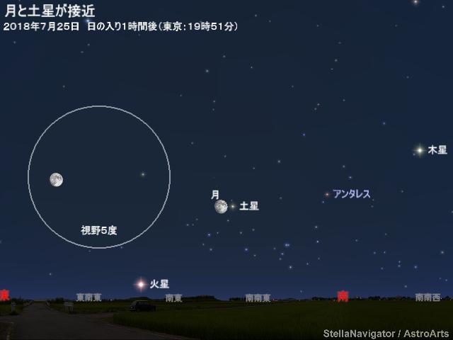 2018年7月25日 月と土星が接近 -...