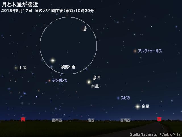 2018年8月17日 月と木星が接近 -...