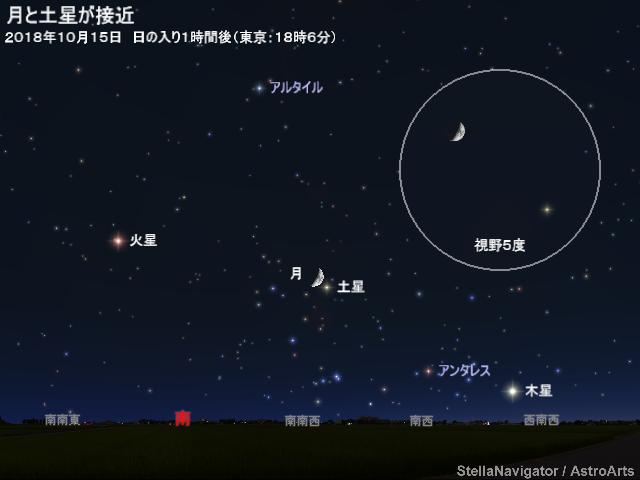 2018年10月15日 月と土星が接近 ...