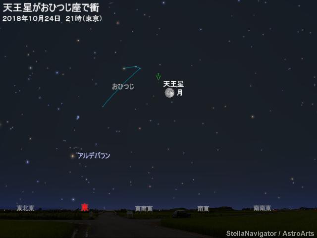 2018年10月24日 天王星がおひつ...