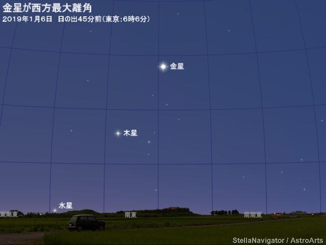 2019年1月6日 金星が西方最大離角 - アストロアーツ