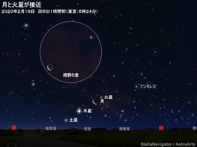 2020年2月19日 月と火星が接近 - アストロアーツ