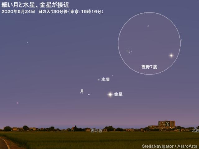 2020年5月24日 細い月と水星、金星が接近 - アストロアーツ