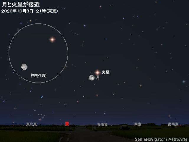 2020年10月3日 月と火星が接近 - アストロアーツ
