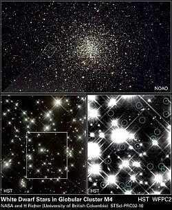 銀河系最古の天体、白色矮星の年...
