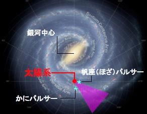 フェルミ」、銀河宇宙線の姿や新種のガンマ線天体候補に迫る
