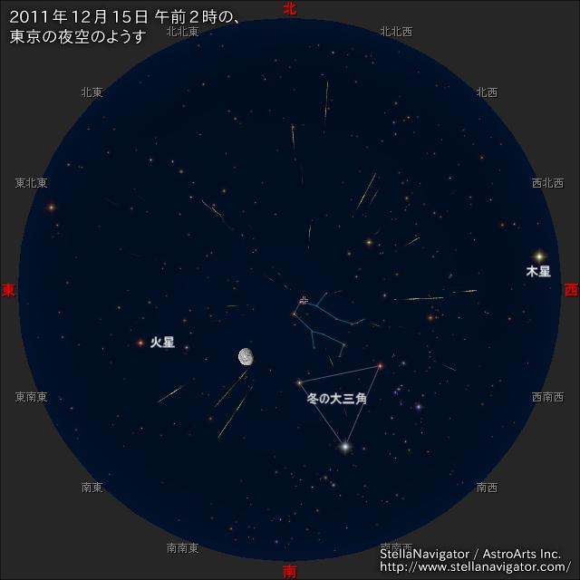 特集】2011年 ふたご座流星群