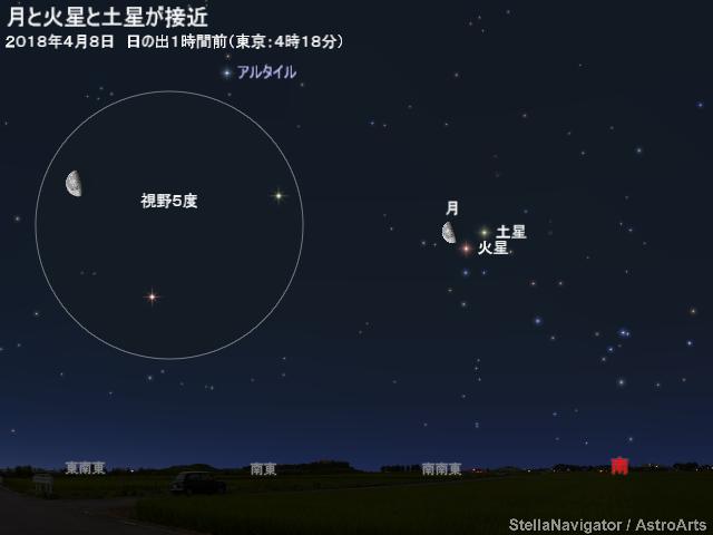 月(月齢21)、土星と接近(\u203a\u203a 解説)