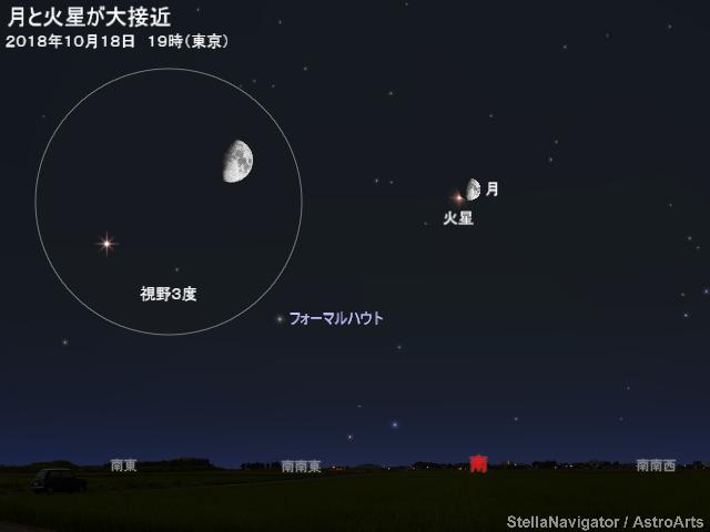 特集】火星大接近(2018年7月31...