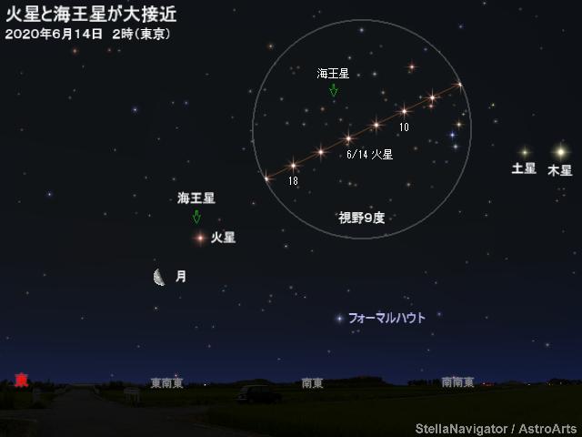 特集】火星(2020年10月6日 地球最接近) - アストロアーツ